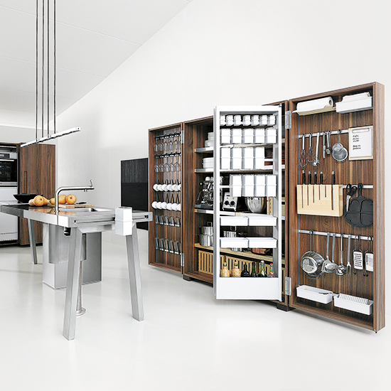German Kitchens For All Budgets